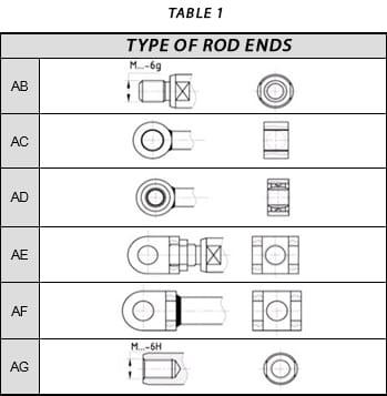 Таблиця 1-на анг
