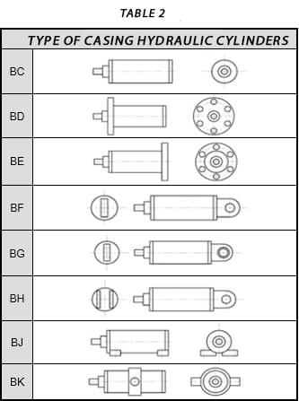 Таблиця 2-анг
