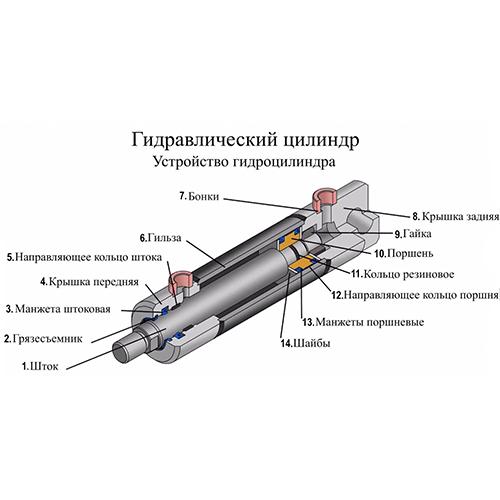 Устройство гидроцилиндра45646546