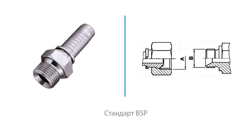 Стандарт BSP