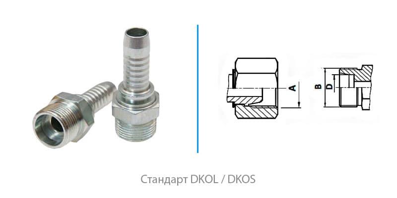 Стандарт DKO