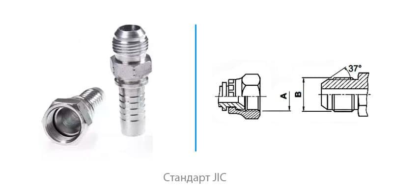 Стандарт JIC